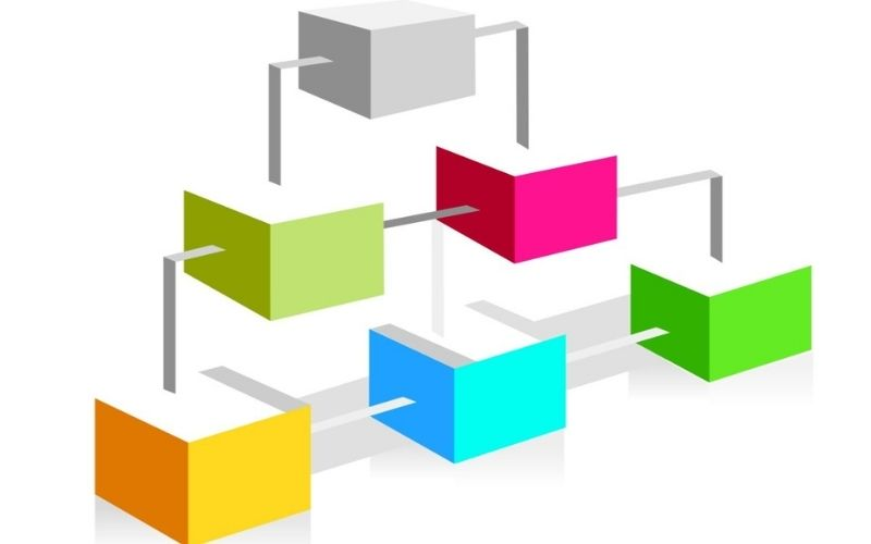 社会人サークル AIAI(サイトマップ)